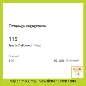 Stitchery Stories Mailchimp newsletter open rate